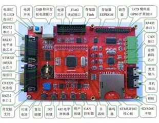 可编程智能芯片
